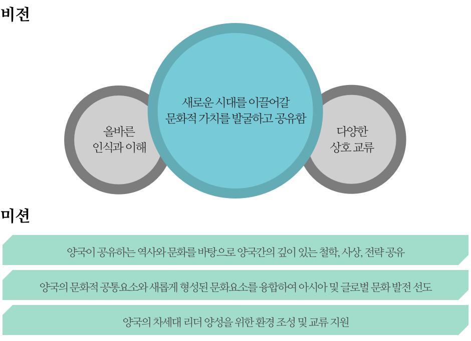 adaptice_image
